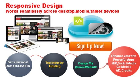 Websiteshelter The Right Tools For Your Online Business